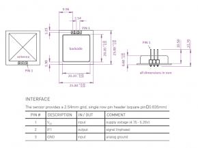 Radarsensor IPM-165